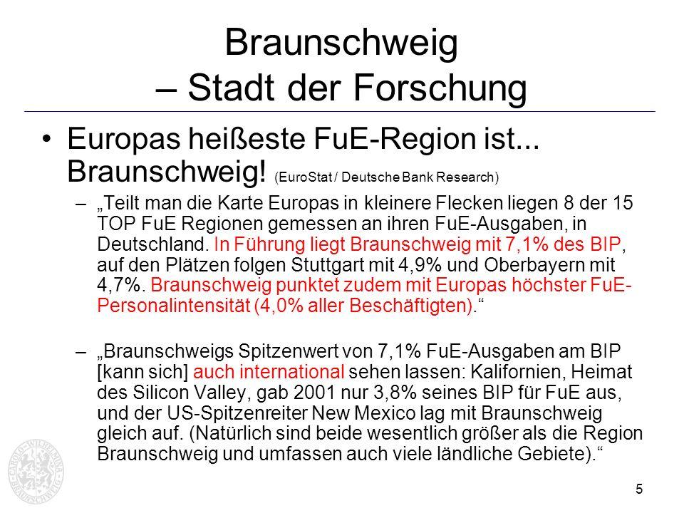 5 Braunschweig – Stadt der Forschung Europas heißeste FuE-Region ist... Braunschweig! (EuroStat / Deutsche Bank Research) –Teilt man die Karte Europas