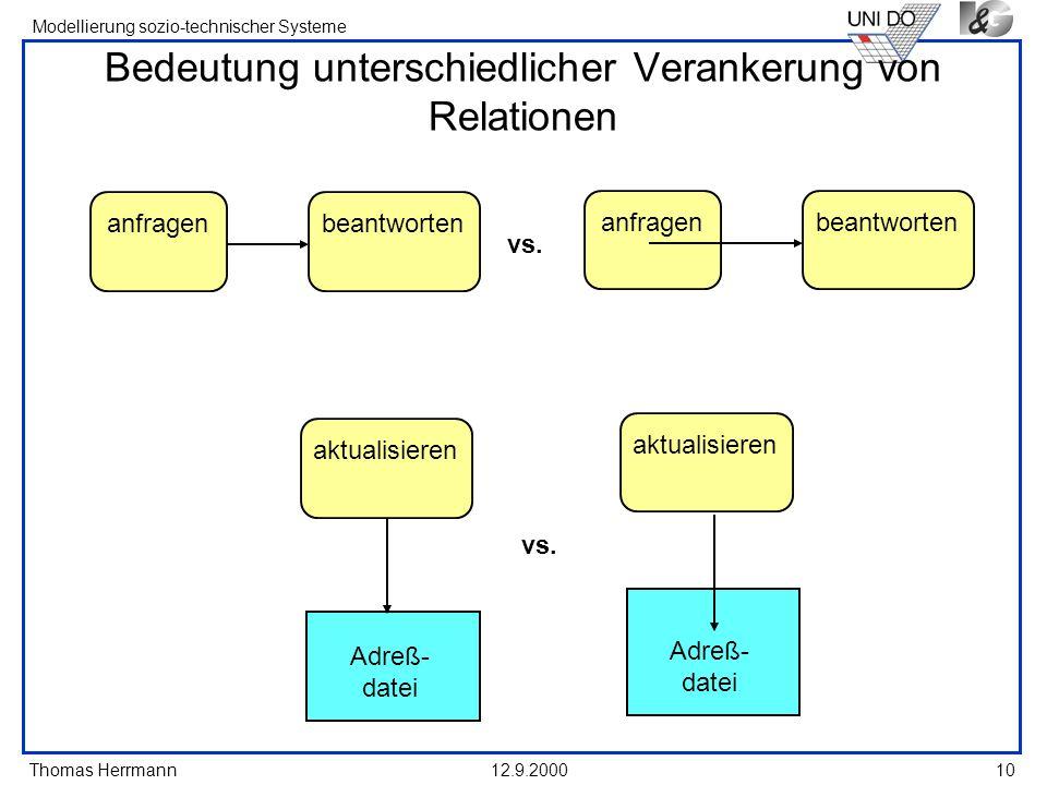 Thomas Herrmann Modellierung sozio-technischer Systeme 12.9.200010 Bedeutung unterschiedlicher Verankerung von Relationen anfragenbeantwortenanfragenb