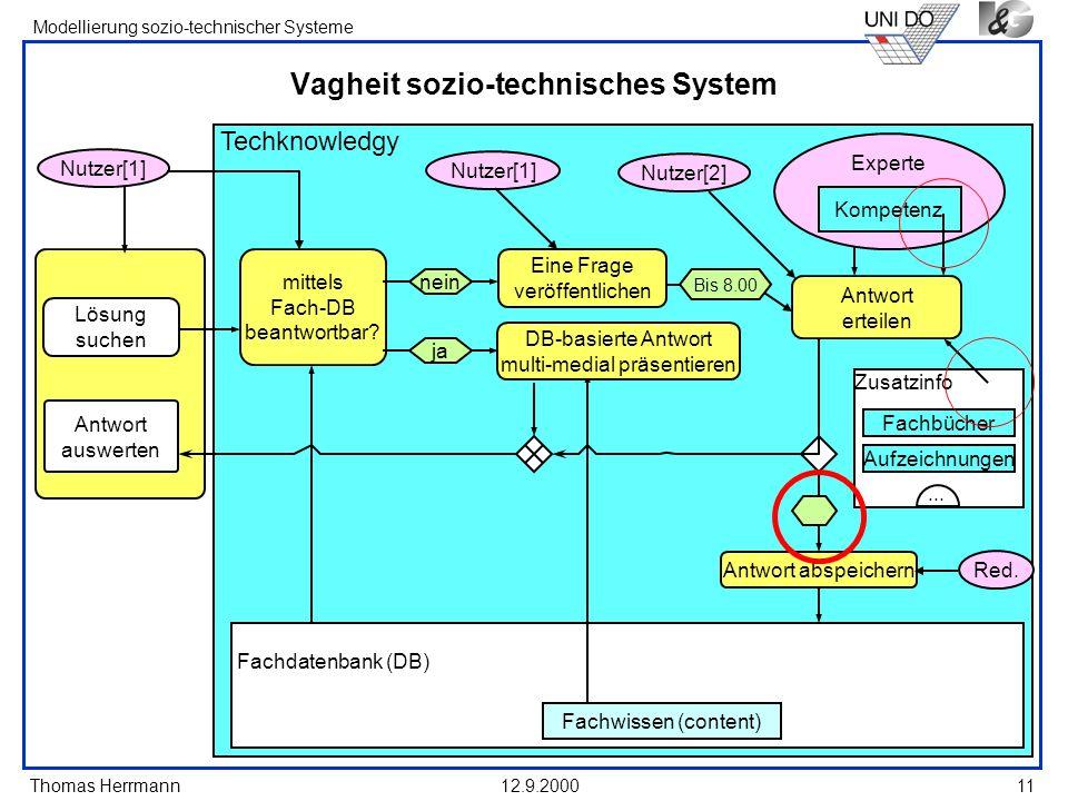 Thomas Herrmann Modellierung sozio-technischer Systeme 12.9.200011 Vagheit sozio-technisches System Techknowledgy Fachdatenbank (DB) Fachwissen (conte