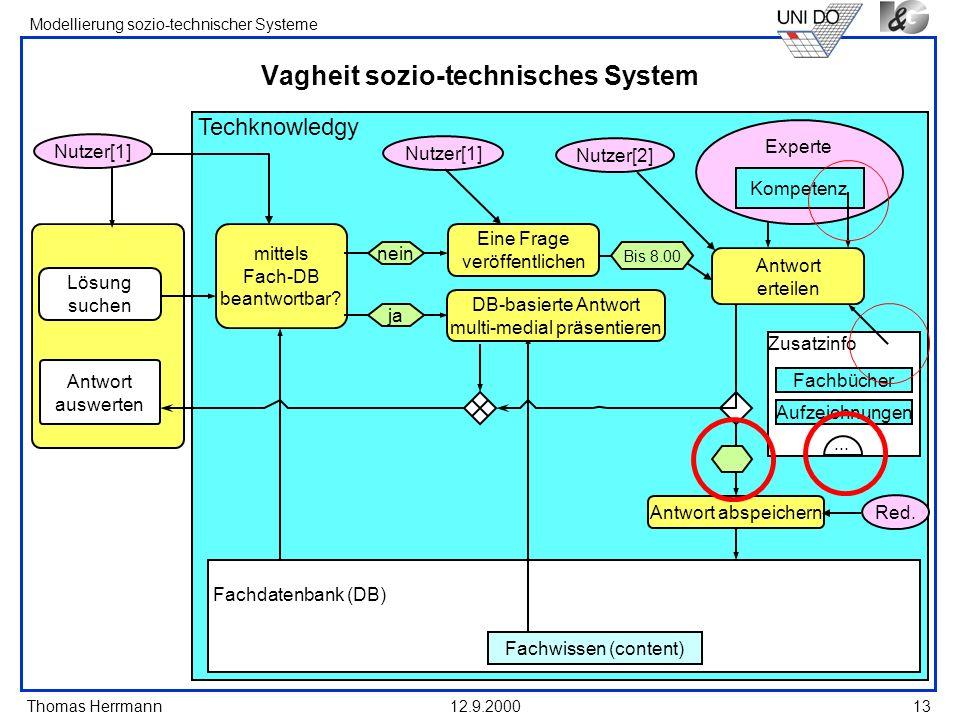 Thomas Herrmann Modellierung sozio-technischer Systeme 12.9.200013 Vagheit sozio-technisches System Techknowledgy Fachdatenbank (DB) Fachwissen (conte