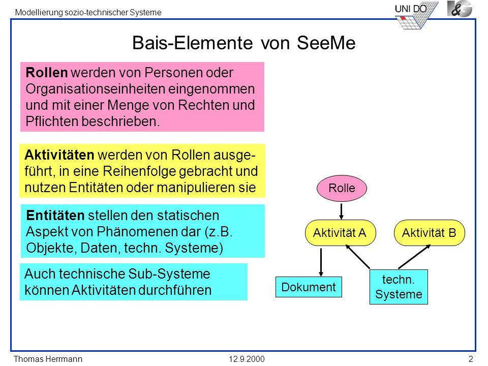 Thomas Herrmann Modellierung sozio-technischer Systeme 12.9.20003 Interaktion mit sozio-technischen Systemen Benutzer interagieren mit solchen sozio-technischen Systemen Rollen werden von Personen oder Organisationseinheiten eingenommen und mit einer Menge von Rechten und Pflichten beschrieben.