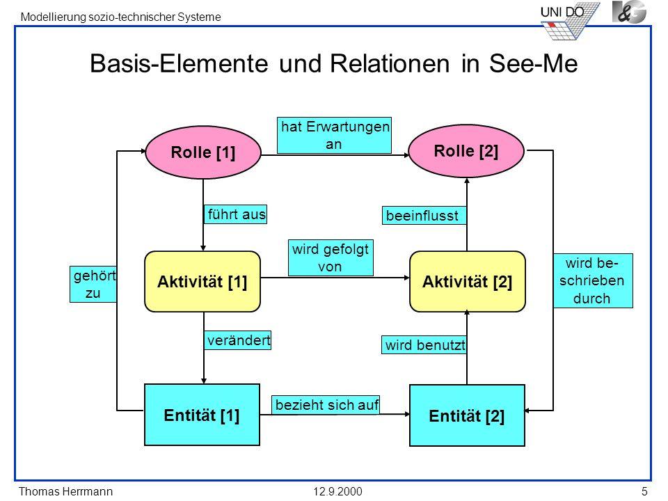 Thomas Herrmann Modellierung sozio-technischer Systeme 12.9.20006 Basis-Elemente und Relationen in See-Me Rolle [1] Aktivität [1] führt aus Rolle [2] beeinflusst verändert wird benutzt Aktivität [2] bezieht sich auf hat Erwartungen an gehört zu wird be- schrieben durch wird gefolgt von Entität [1] Entität [2]