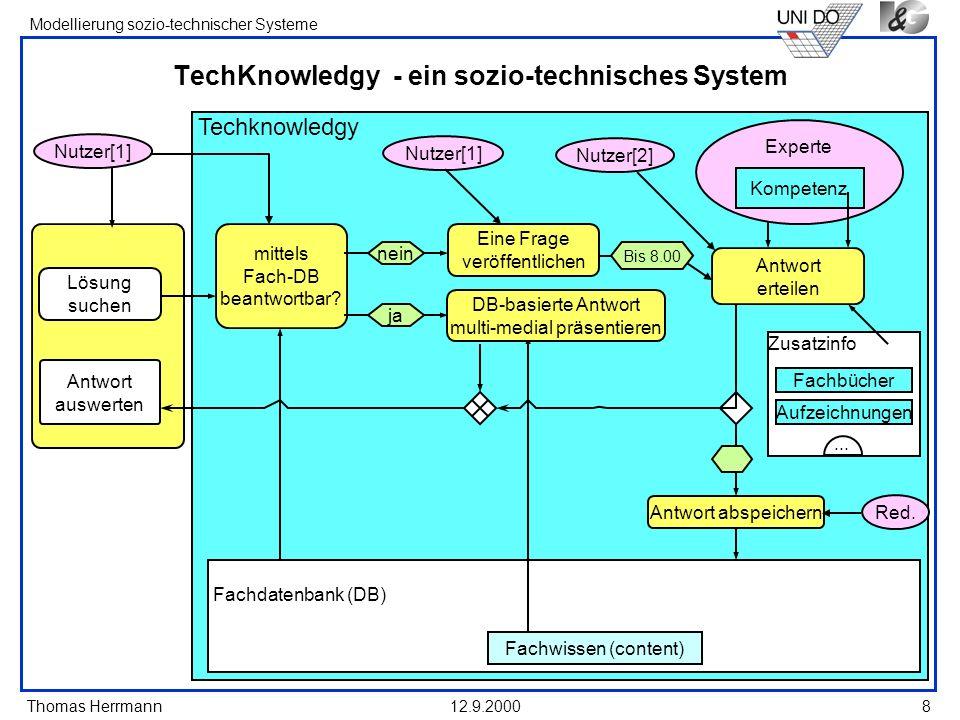 Thomas Herrmann Modellierung sozio-technischer Systeme 12.9.20008 TechKnowledgy - ein sozio-technisches System Techknowledgy Fachdatenbank (DB) Fachwi