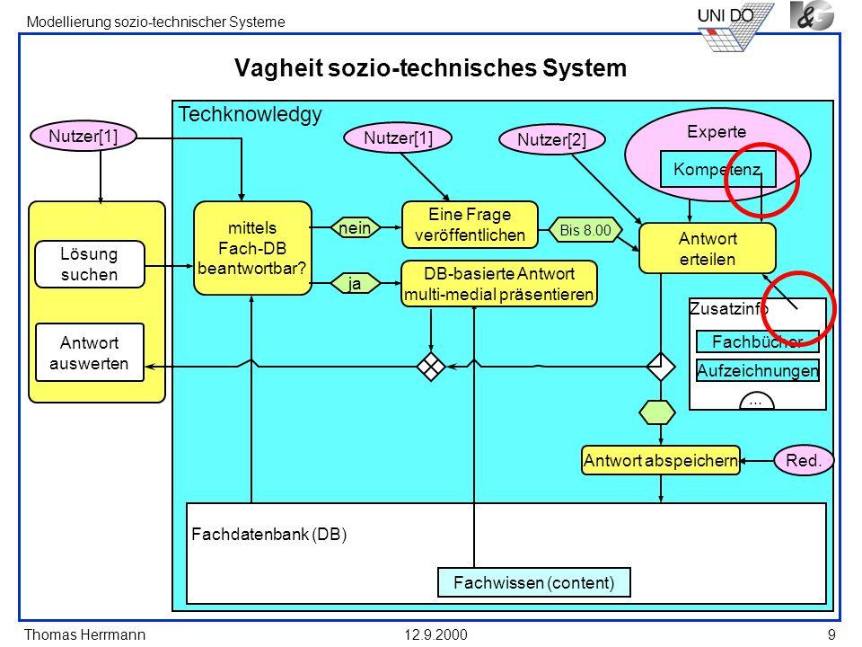 Thomas Herrmann Modellierung sozio-technischer Systeme 12.9.20009 Vagheit sozio-technisches System Techknowledgy Fachdatenbank (DB) Fachwissen (conten