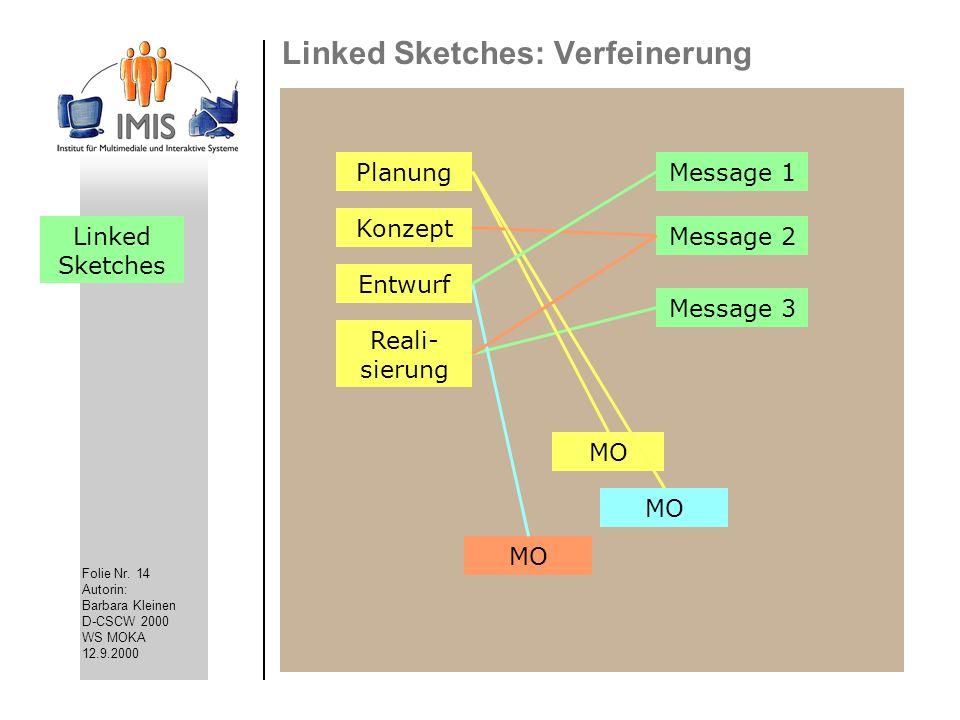 Folie Nr. 14 Autorin: Barbara Kleinen D-CSCW 2000 WS MOKA 12.9.2000 Linked Sketches: Verfeinerung Message 1 MO Message 2 Message 3 Planung Konzept Rea