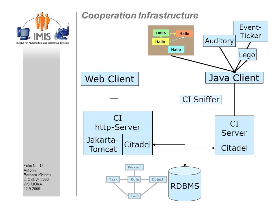 Folie Nr. 17 Autorin: Barbara Kleinen D-CSCW 2000 WS MOKA 12.9.2000 Cooperation Infrastructure CI http-Server Jakarta- Tomcat Citadel CI Server Citade