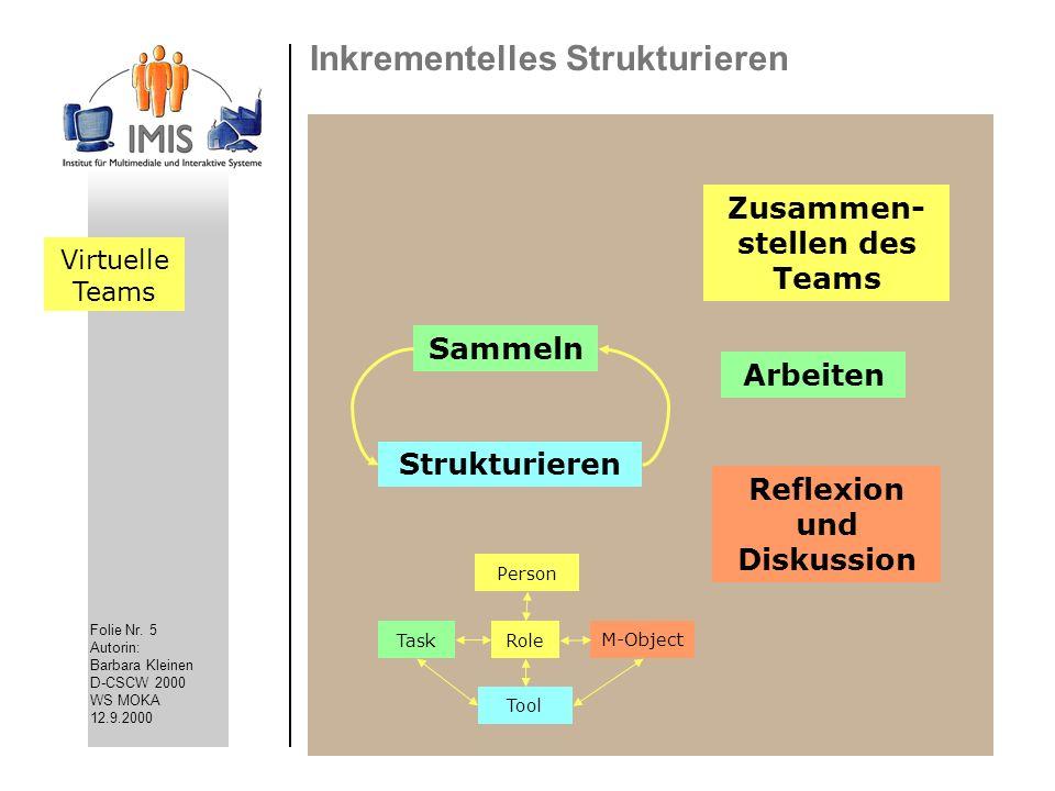 Folie Nr. 5 Autorin: Barbara Kleinen D-CSCW 2000 WS MOKA 12.9.2000 Inkrementelles Strukturieren Reflexion und Diskussion Zusammen- stellen des Teams S