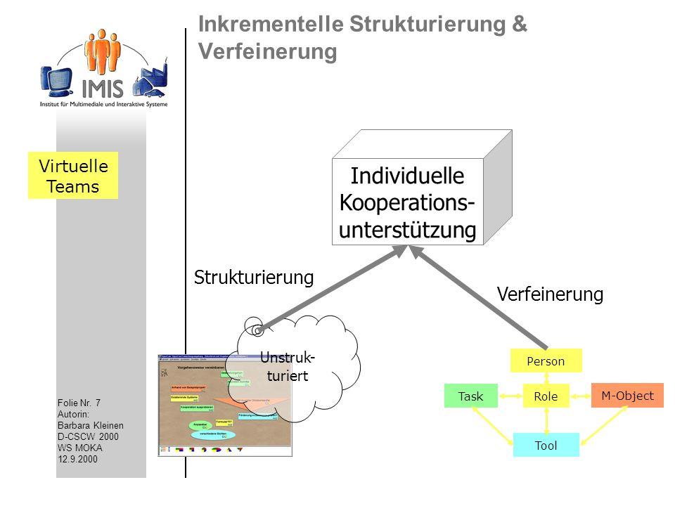 Folie Nr. 7 Autorin: Barbara Kleinen D-CSCW 2000 WS MOKA 12.9.2000 Inkrementelle Strukturierung & Verfeinerung M-Object Person Tool TaskRole Individue