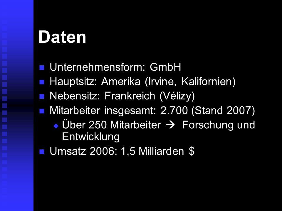 Daten Unternehmensform: GmbH Unternehmensform: GmbH Hauptsitz: Amerika (Irvine, Kalifornien) Hauptsitz: Amerika (Irvine, Kalifornien) Nebensitz: Frank
