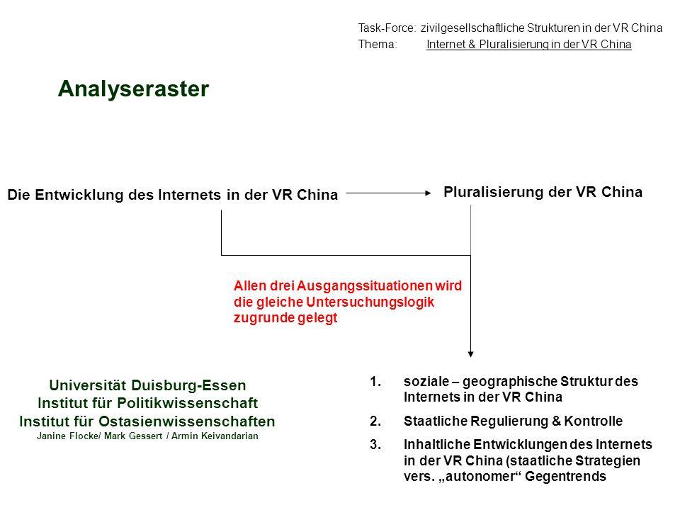 Task-Force: zivilgesellschaftliche Strukturen in der VR China Thema:Internet & Pluralisierung in der VR China Universität Duisburg-Essen Institut für