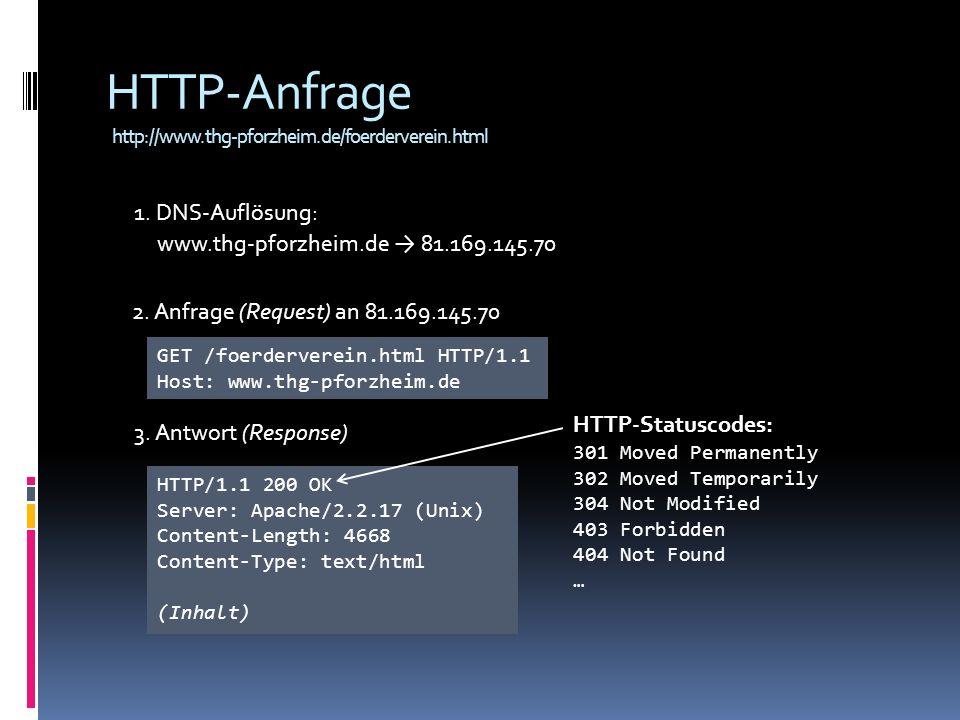 HTTP-Anfrage http://www.thg-pforzheim.de/foerderverein.html 1. DNS-Auflösung: www.thg-pforzheim.de 81.169.145.70 2. Anfrage (Request) an 81.169.145.70