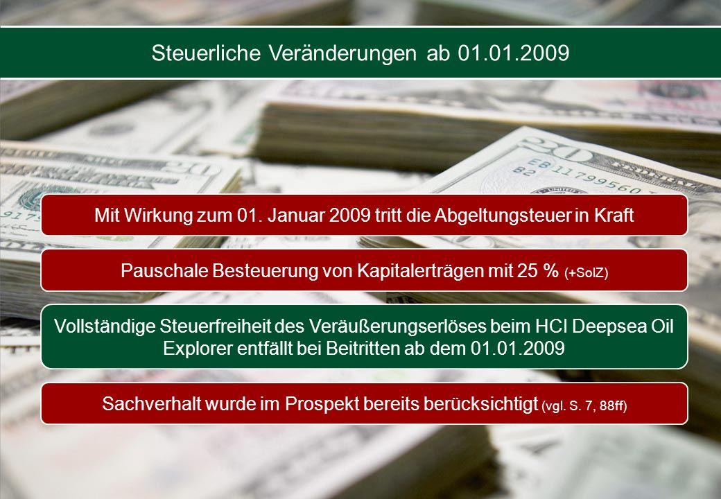 3 Wie verändert sich die Situation in 2009.
