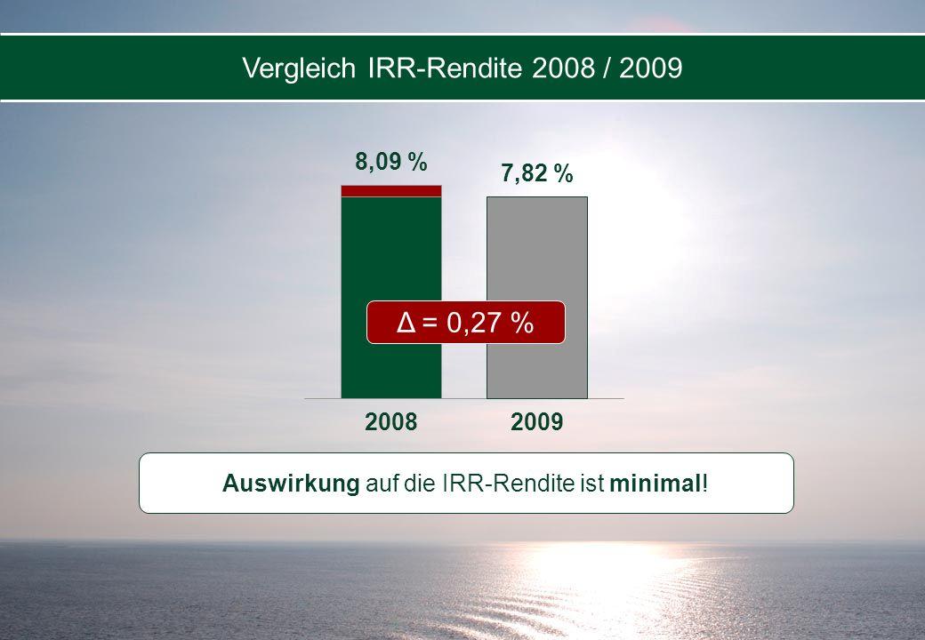 4 Vergleich IRR-Rendite 2008 / 2009 20082009 7,82 % Auswirkung auf die IRR-Rendite ist minimal.