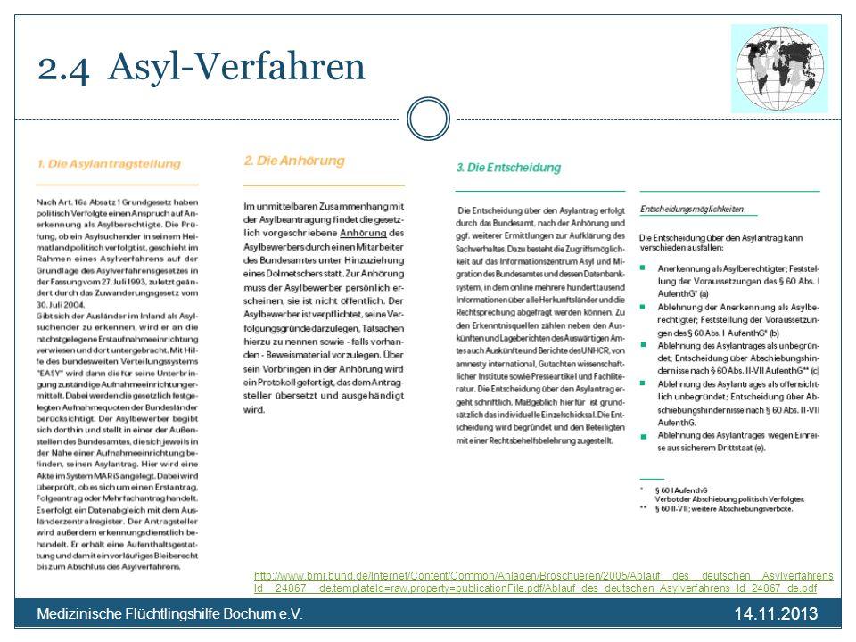 14.11.2013 Medizinische Flüchtlingshilfe Bochum e.V. 2.4 Asyl-Verfahren http://www.bmi.bund.de/Internet/Content/Common/Anlagen/Broschueren/2005/Ablauf