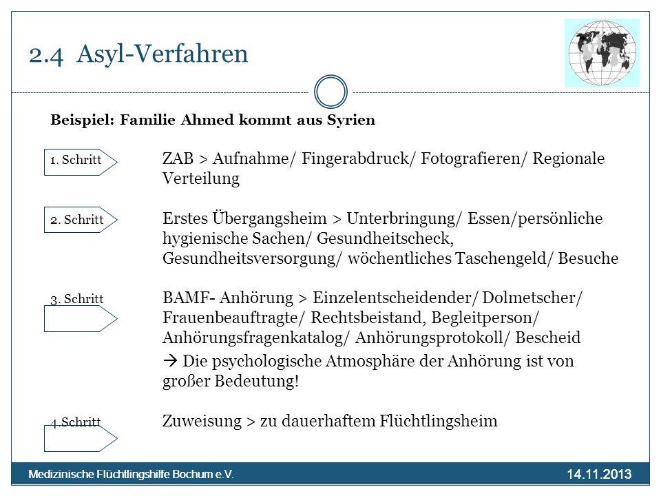 14.11.2013 Medizinische Flüchtlingshilfe Bochum e.V. 14.11.2013 Medizinische Flüchtlingshilfe Bochum e.V. 2.4 Asyl-Verfahren Beispiel: Familie Ahmed k