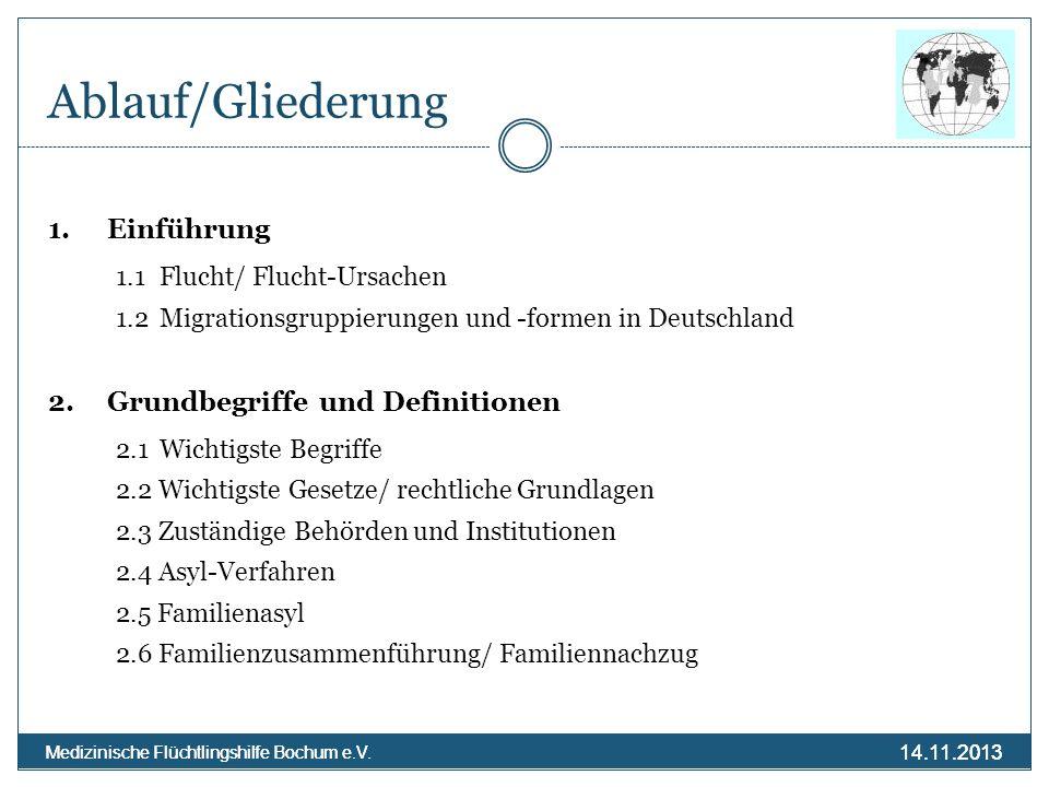 14.11.2013 Medizinische Flüchtlingshilfe Bochum e.V. 14.11.2013 Medizinische Flüchtlingshilfe Bochum e.V. Ablauf/Gliederung 1.Einführung 1.1Flucht/ Fl