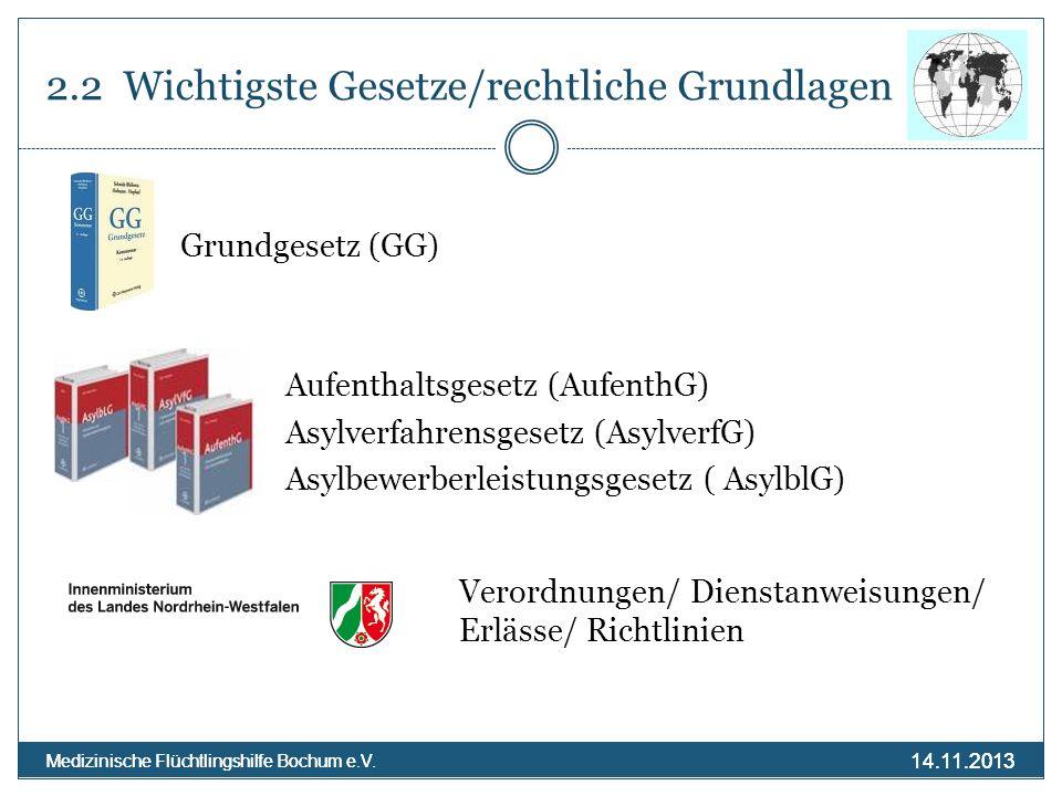 14.11.2013 Medizinische Flüchtlingshilfe Bochum e.V. 14.11.2013 Medizinische Flüchtlingshilfe Bochum e.V. 2.2 Wichtigste Gesetze/rechtliche Grundlagen