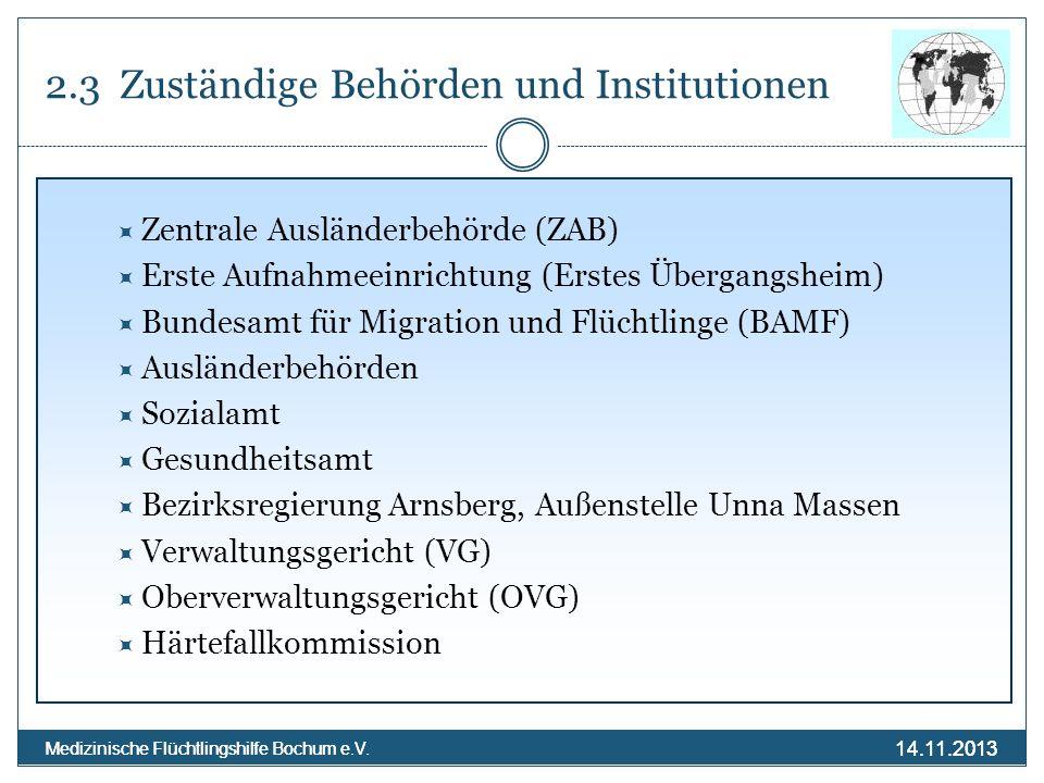 14.11.2013 Medizinische Flüchtlingshilfe Bochum e.V.