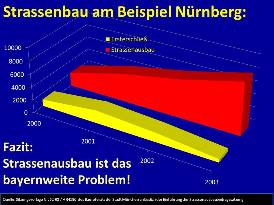 Strassenbau am Beispiel Nürnberg: Quelle: Sitzungsvorlage Nr. 02-08 / V 04196 des Baureferats der Stadt München anlässlich der Einführung der Strassen