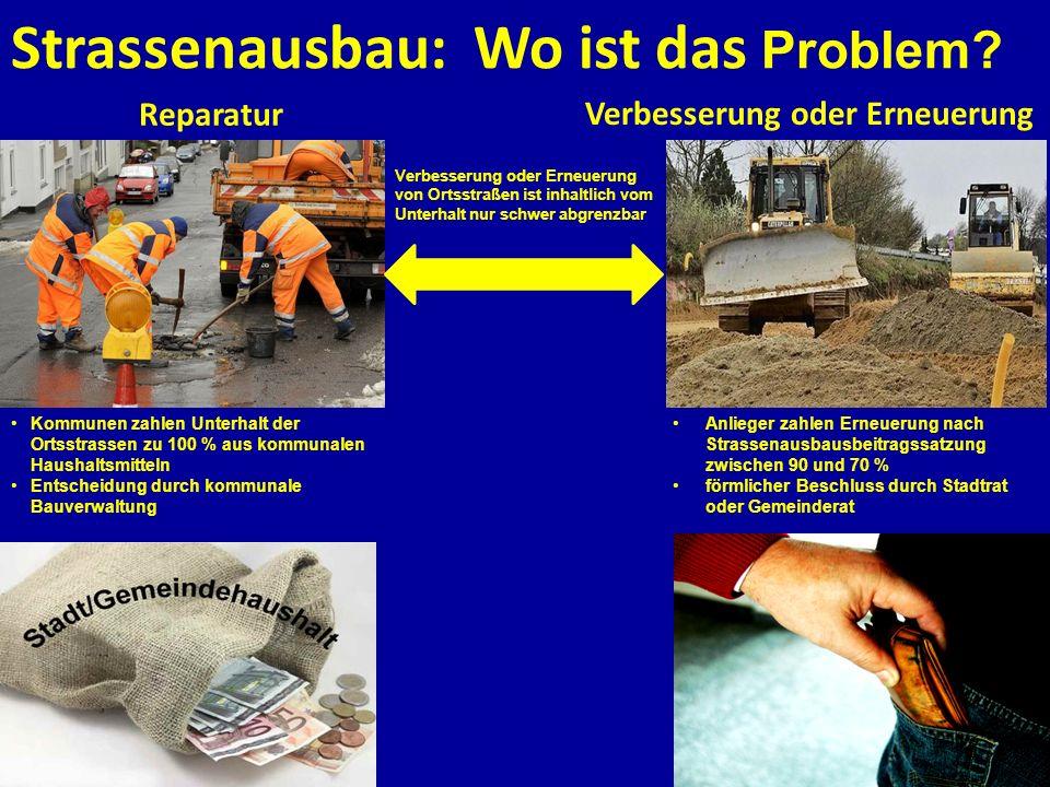 Strassenausbau: Wo ist das Problem? Verbesserung oder Erneuerung von Ortsstraßen ist inhaltlich vom Unterhalt nur schwer abgrenzbar Reparatur Verbesse