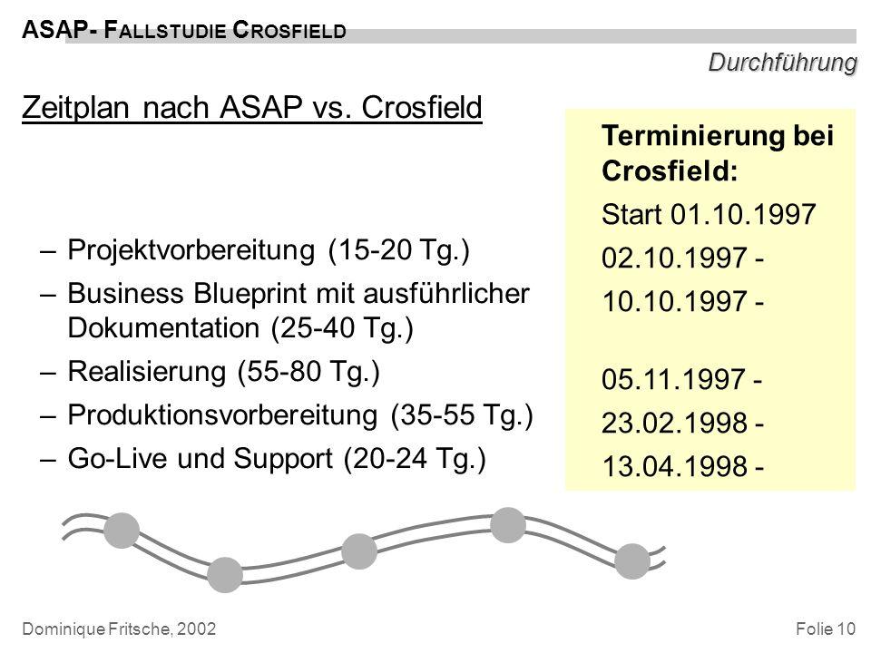Folie 10 ASAP- F ALLSTUDIE C ROSFIELD Dominique Fritsche, 2002 Durchführung Zeitplan nach ASAP vs. Crosfield –Projektvorbereitung (15-20 Tg.) –Busines