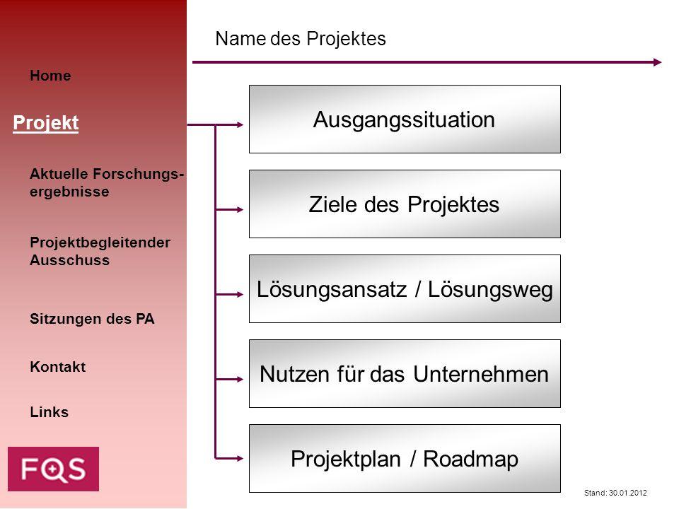 Stand: 30.01.2012 Home Kontakt Aktuelle Forschungs- ergebnisse Sitzungen des PA Projekt Links Name des Projektes Ziele des Projektes Projektplan / Roa