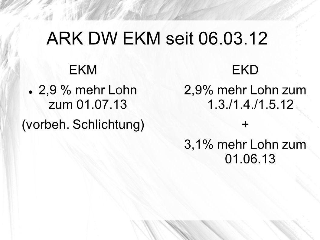 ARK DW EKM seit 06.03.12 EKM 2,9 % mehr Lohn zum 01.07.13 (vorbeh. Schlichtung) EKD 2,9% mehr Lohn zum 1.3./1.4./1.5.12 + 3,1% mehr Lohn zum 01.06.13