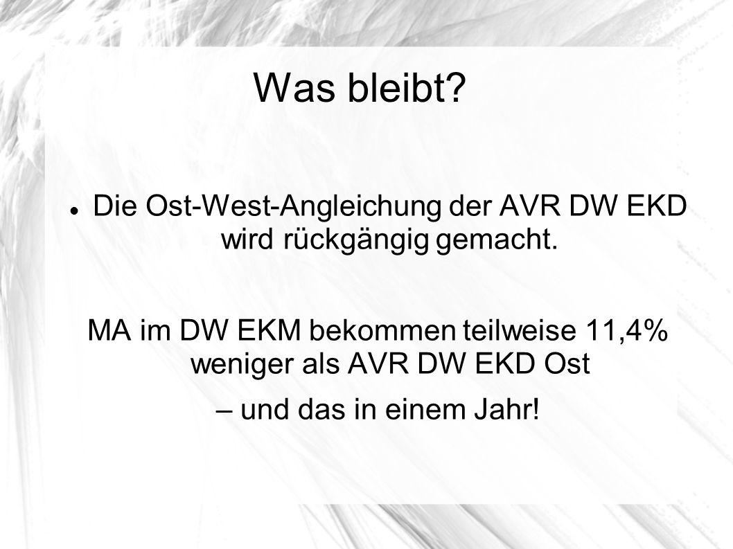 Was bleibt? Die Ost-West-Angleichung der AVR DW EKD wird rückgängig gemacht. MA im DW EKM bekommen teilweise 11,4% weniger als AVR DW EKD Ost – und da
