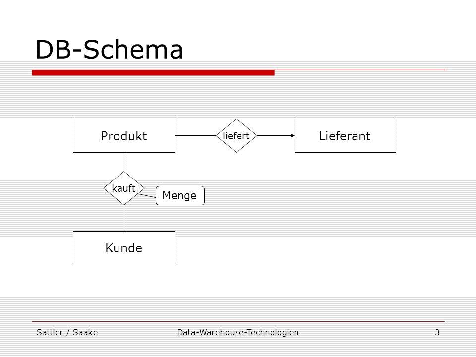 Sattler / SaakeData-Warehouse-Technologien4 DB-Nutzung Anfragen: Wie viele Flaschen Cola wurden letzten Monat verkauft.