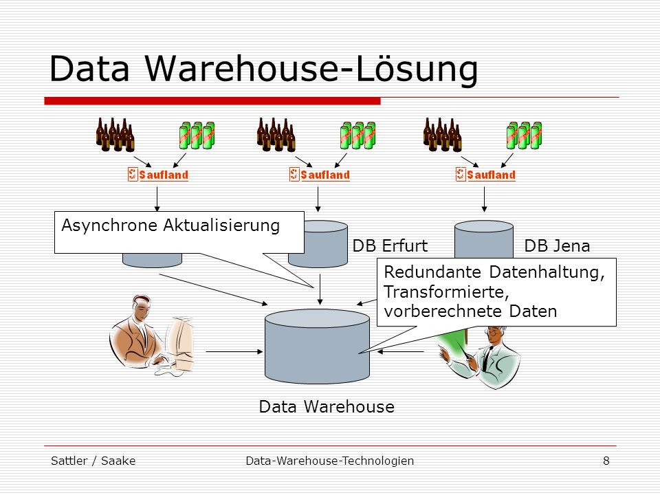 Sattler / SaakeData-Warehouse-Technologien8 Data Warehouse-Lösung Data Warehouse DB IlmenauDB ErfurtDB Jena Redundante Datenhaltung, Transformierte, v