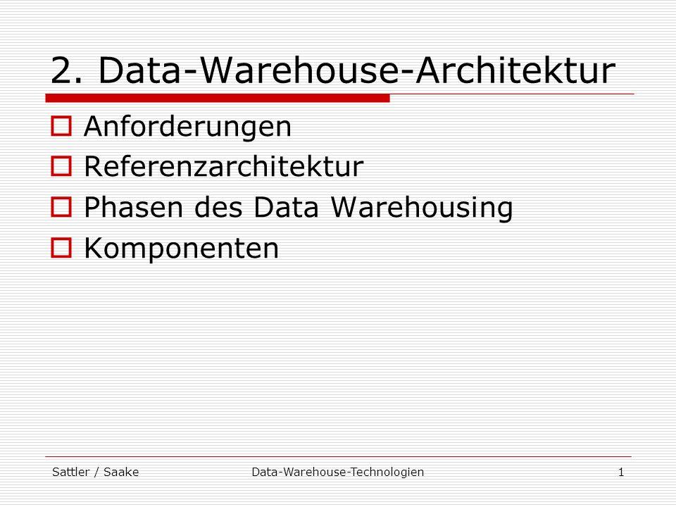 Sattler / SaakeData-Warehouse-Technologien1 2. Data-Warehouse-Architektur Anforderungen Referenzarchitektur Phasen des Data Warehousing Komponenten