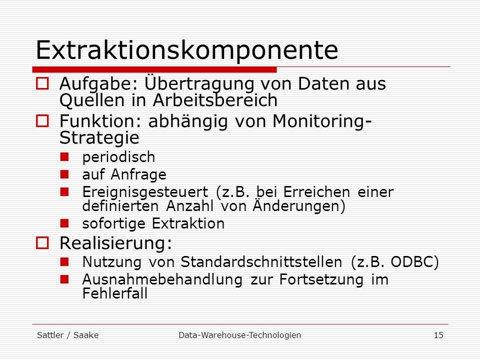 Sattler / SaakeData-Warehouse-Technologien15 Extraktionskomponente Aufgabe: Übertragung von Daten aus Quellen in Arbeitsbereich Funktion: abhängig von