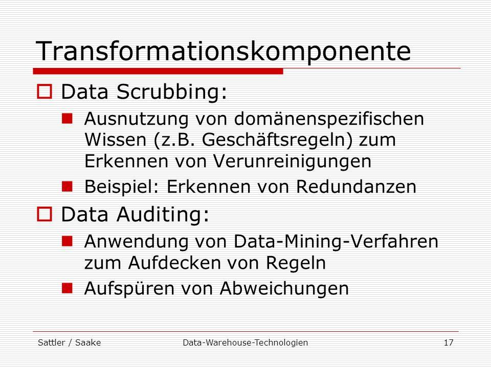 Sattler / SaakeData-Warehouse-Technologien17 Transformationskomponente Data Scrubbing: Ausnutzung von domänenspezifischen Wissen (z.B. Geschäftsregeln
