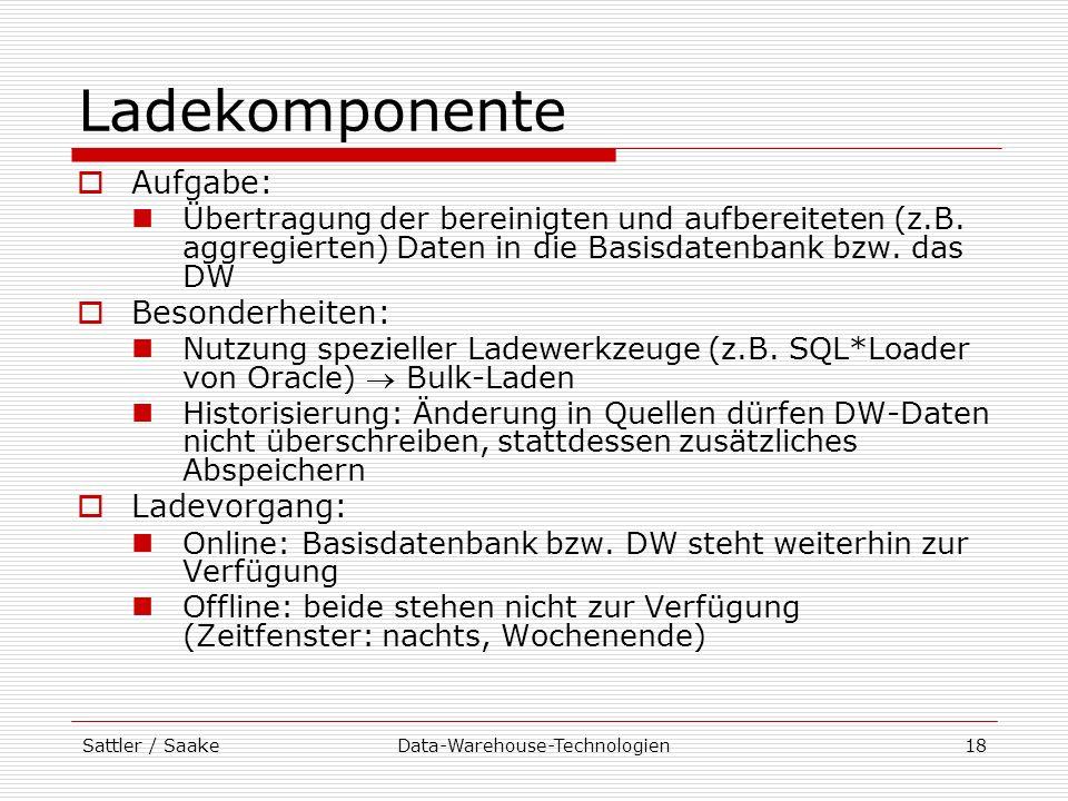 Sattler / SaakeData-Warehouse-Technologien18 Ladekomponente Aufgabe: Übertragung der bereinigten und aufbereiteten (z.B. aggregierten) Daten in die Ba
