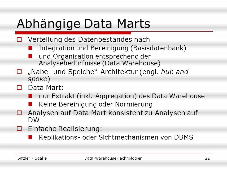 Sattler / SaakeData-Warehouse-Technologien22 Abhängige Data Marts Verteilung des Datenbestandes nach Integration und Bereinigung (Basisdatenbank) und