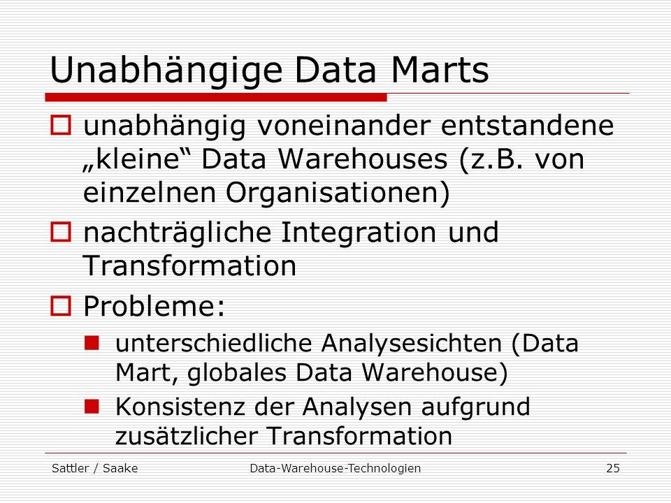 Sattler / SaakeData-Warehouse-Technologien25 Unabhängige Data Marts unabhängig voneinander entstandene kleine Data Warehouses (z.B. von einzelnen Orga