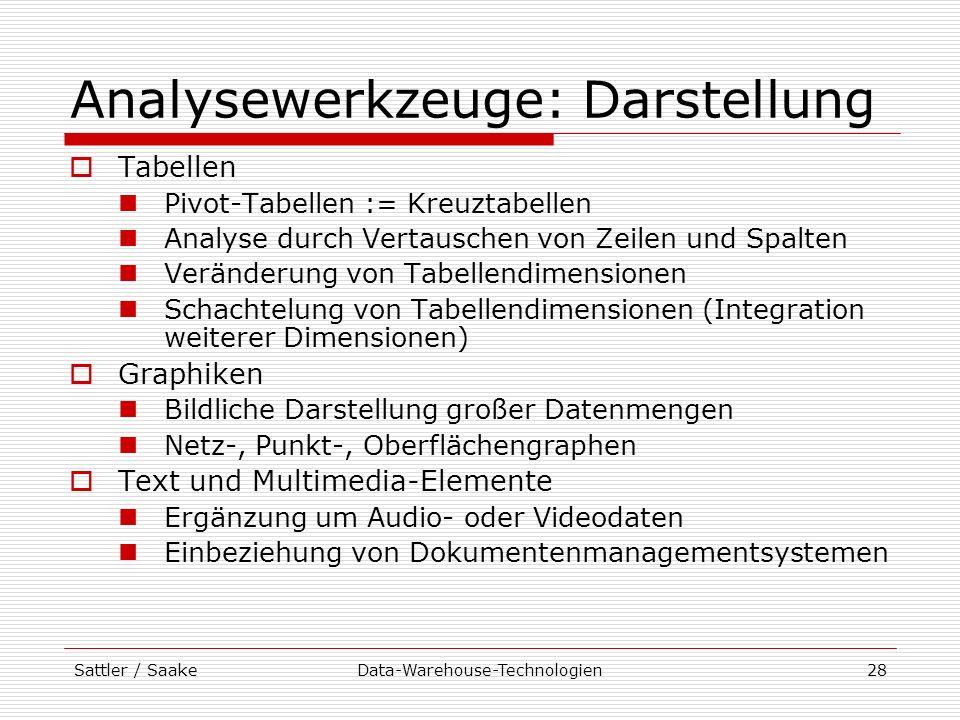Sattler / SaakeData-Warehouse-Technologien28 Analysewerkzeuge: Darstellung Tabellen Pivot-Tabellen := Kreuztabellen Analyse durch Vertauschen von Zeil