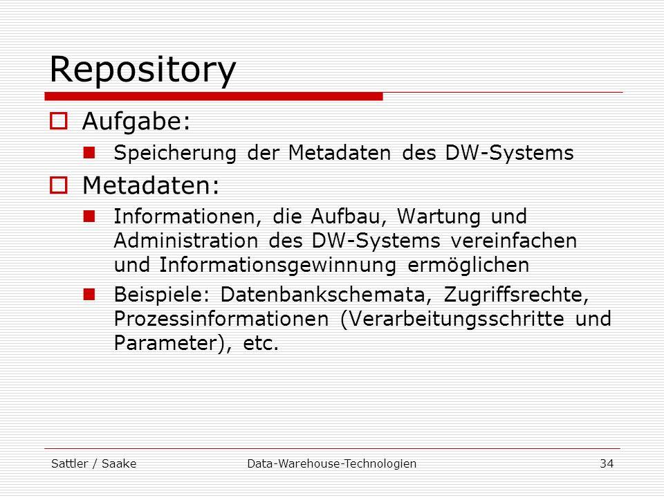 Sattler / SaakeData-Warehouse-Technologien34 Repository Aufgabe: Speicherung der Metadaten des DW-Systems Metadaten: Informationen, die Aufbau, Wartun