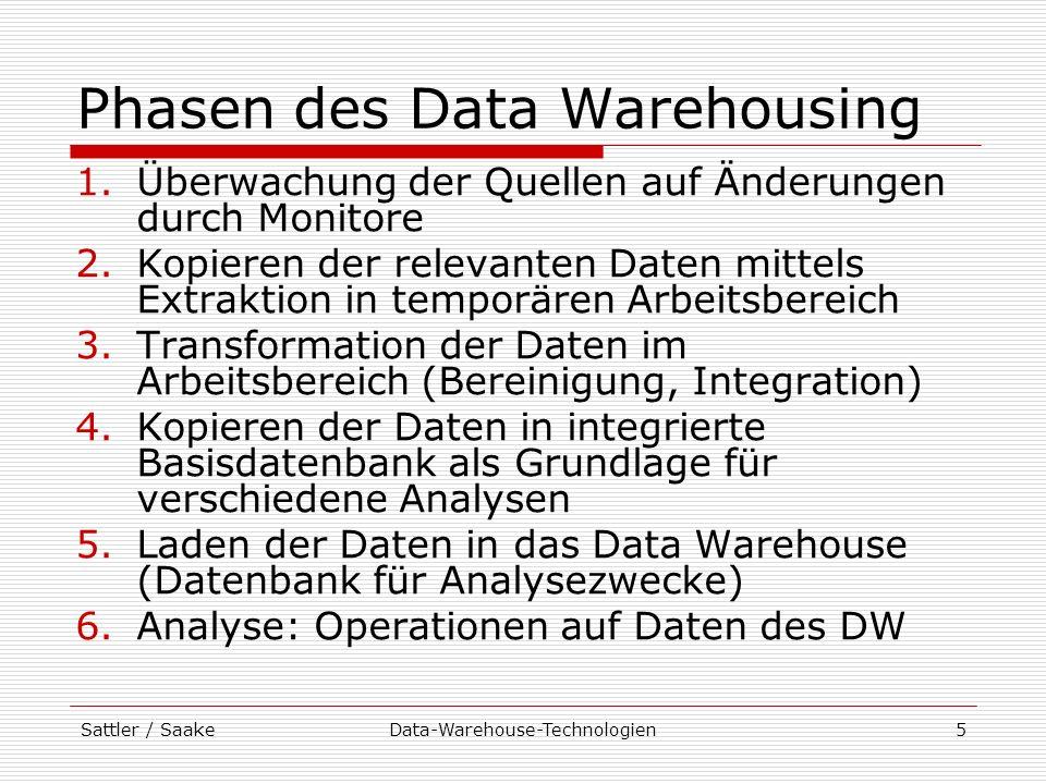 Sattler / SaakeData-Warehouse-Technologien6 Data-Warehouse-Manager Zentrale Komponente eines DW-Systems Initiierung, Steuerung und Überwachung der einzelnen Prozesse (Ablaufsteuerung) Initiierung des Datenbeschaffungsprozesses in regelmäßigen Zeitabständen (jede Nacht, am Wochenende etc.): Starten der Extraktion von Daten aus Quellen und Übertragung in Arbeitsbereich bei Änderung einer Quelle: Start der entsprechenden Extraktionskomponente auf explizites Verlangen des Adiministrators