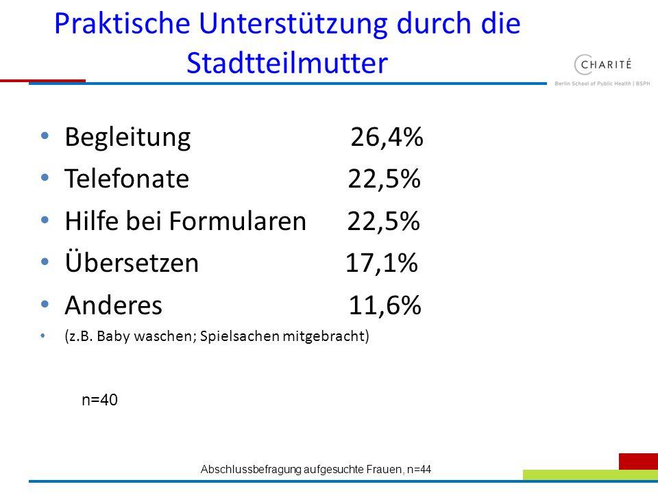 Praktische Unterstützung durch die Stadtteilmutter Begleitung 26,4% Telefonate 22,5% Hilfe bei Formularen 22,5% Übersetzen 17,1% Anderes 11,6% (z.B. B