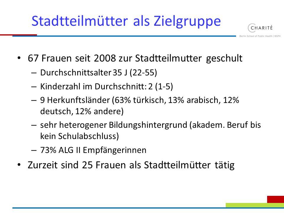 Stadtteilmütter als Zielgruppe 67 Frauen seit 2008 zur Stadtteilmutter geschult – Durchschnittsalter 35 J (22-55) – Kinderzahl im Durchschnitt: 2 (1-5