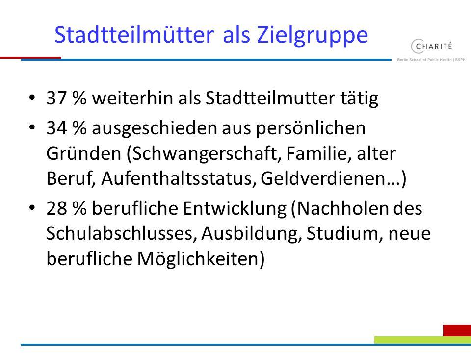 Stadtteilmütter als Zielgruppe 37 % weiterhin als Stadtteilmutter tätig 34 % ausgeschieden aus persönlichen Gründen (Schwangerschaft, Familie, alter B