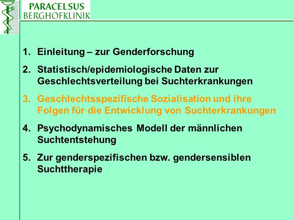 1.Einleitung – zur Genderforschung 2.Statistisch/epidemiologische Daten zur Geschlechtsverteilung bei Suchterkrankungen 3.Geschlechtsspezifische Sozia