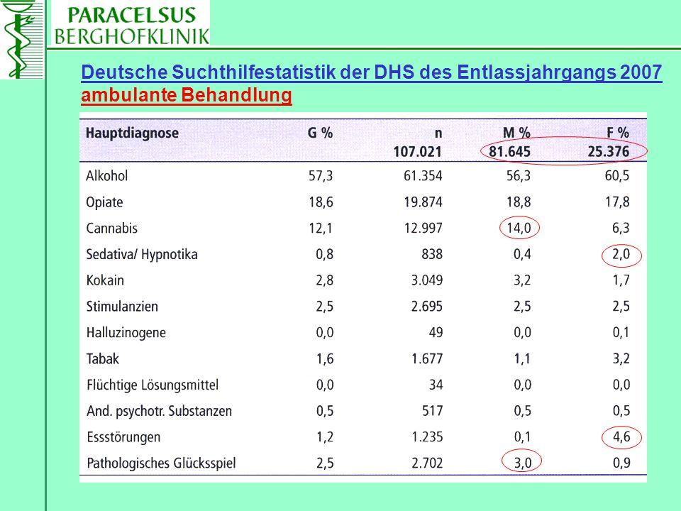 9999 Deutsche Suchthilfestatistik der DHS des Entlassjahrgangs 2007 ambulante Behandlung