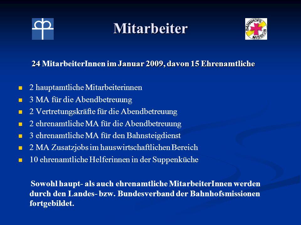 Mitarbeiter 24 im Januar 2009, davon 15 Ehrenamtliche 24 MitarbeiterInnen im Januar 2009, davon 15 Ehrenamtliche 2 hauptamtliche Mitarbeiterinnen 3 MA