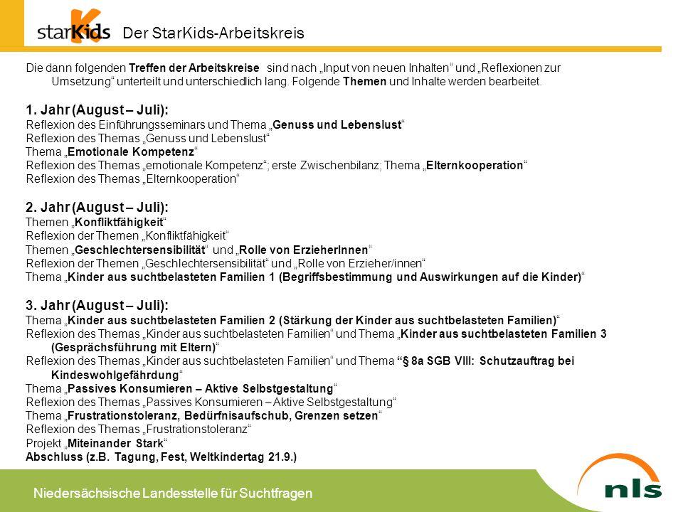 Niedersächsische Landesstelle für Suchtfragen Der Transfer vom Arbeitskreis zur Kindertagesstätte Alle Starkids-Arbeitskreis-Mitglieder nehmen die erarbeiteten Themen mit in ihre Einrichtung.