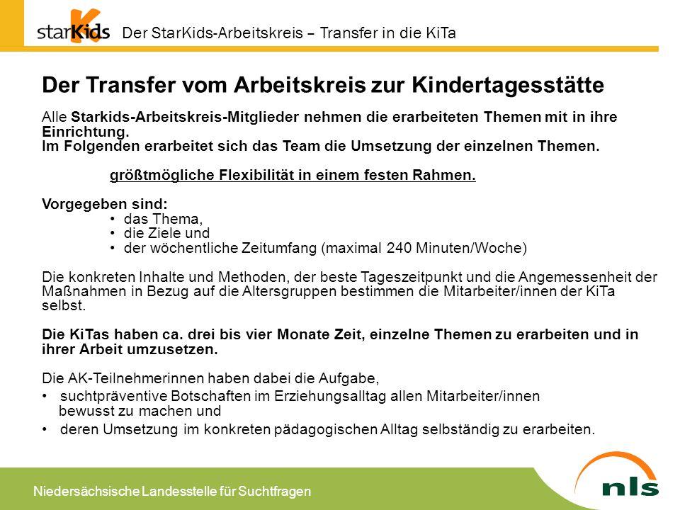Niedersächsische Landesstelle für Suchtfragen Projekthighlight und -abschluss: Miteinander stark Arbeit mit den Kindern (Manual S.