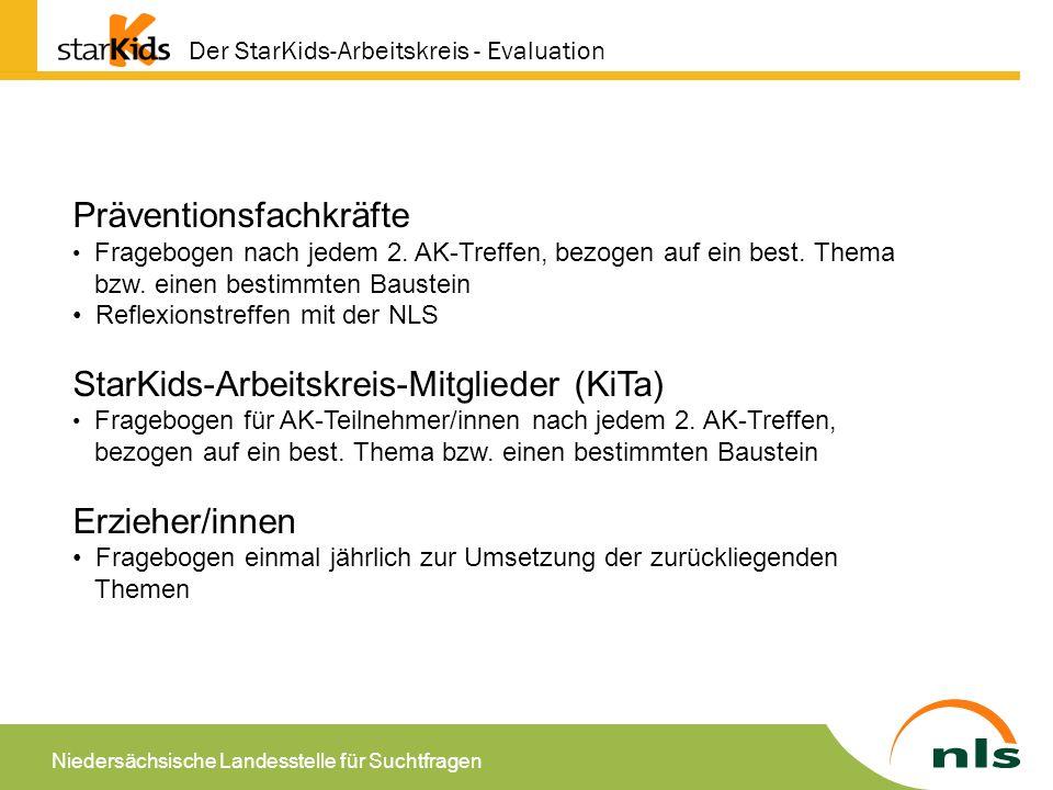 Niedersächsische Landesstelle für Suchtfragen Relativ großer Baustein zum Thema Kinder aus suchtbelasteten Familien 1.Suchtbelastete Familien: Begriffsbestimmung und Auswirkungen auf die Kinder 2.