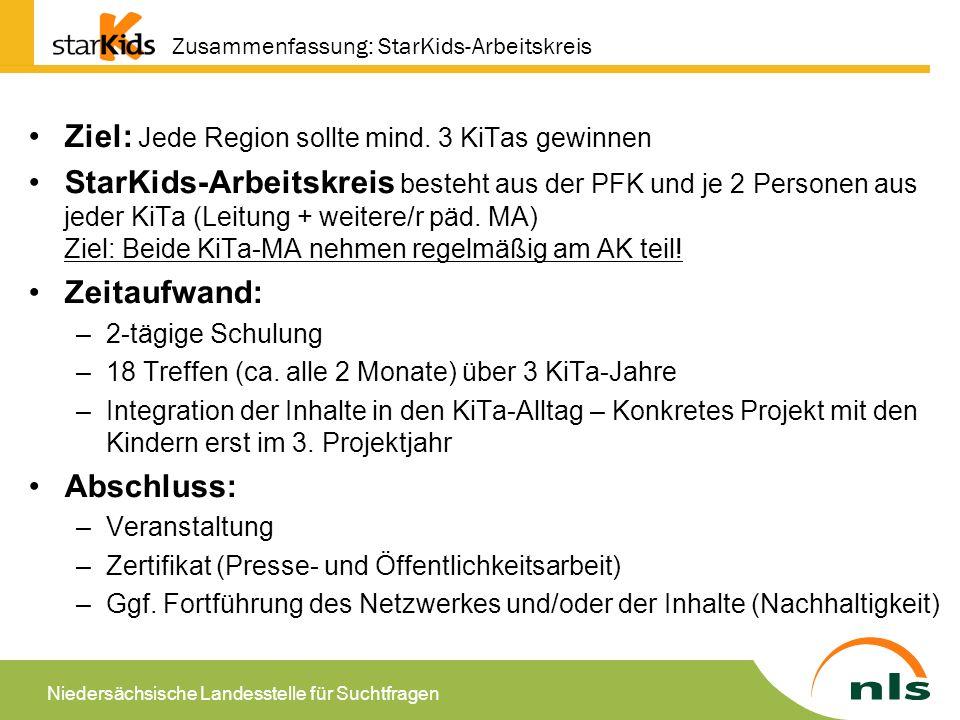 Niedersächsische Landesstelle für Suchtfragen Was macht StarKids attraktiv.