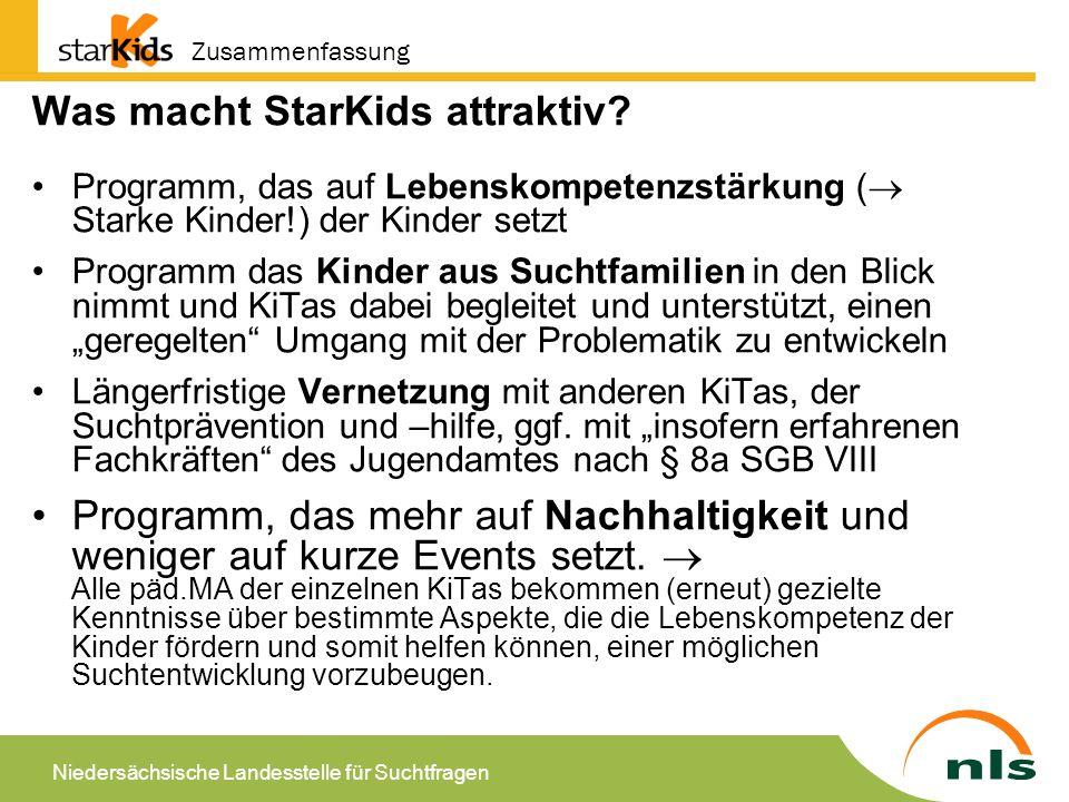Niedersächsische Landesstelle für Suchtfragen Programm, dass die päd.